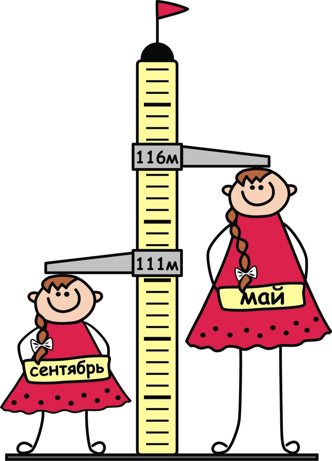 Как оценить развитие ребенка? Физическое развитие детей. Нормы развития.