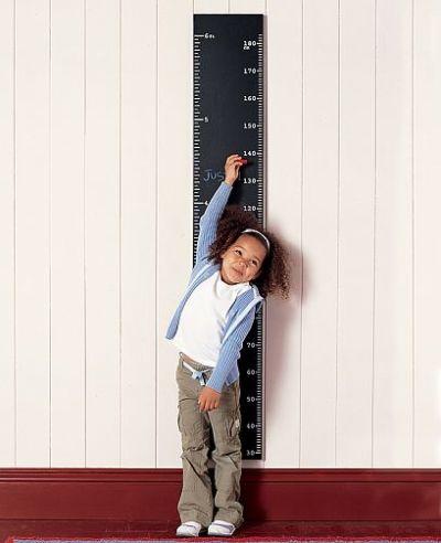 Рост ребенка.Как оценить развитие ребенка? Физическое развитие детей. Нормы развития.